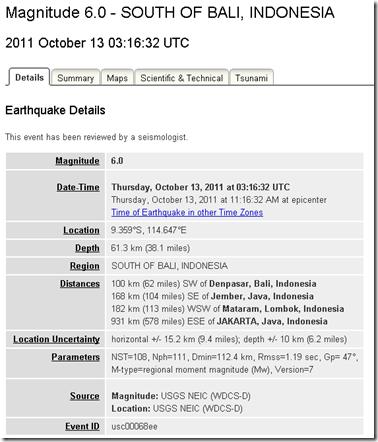 Gempa Bali versi USGS